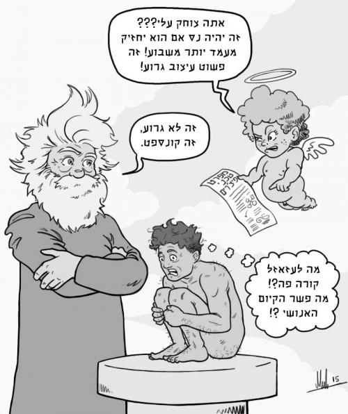 פשר הקיום האנושי / מולי יחבס