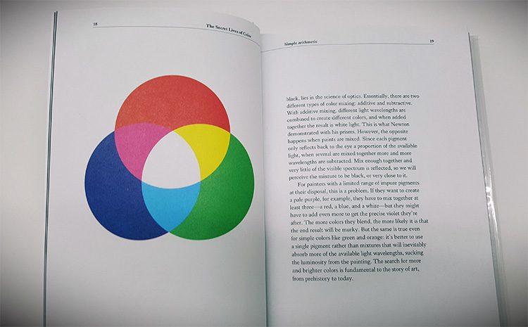 דוגמה של תוסף ערבוב צבעים: כאשר משלבים את כולם יחד יוצא הצבע הלבן.