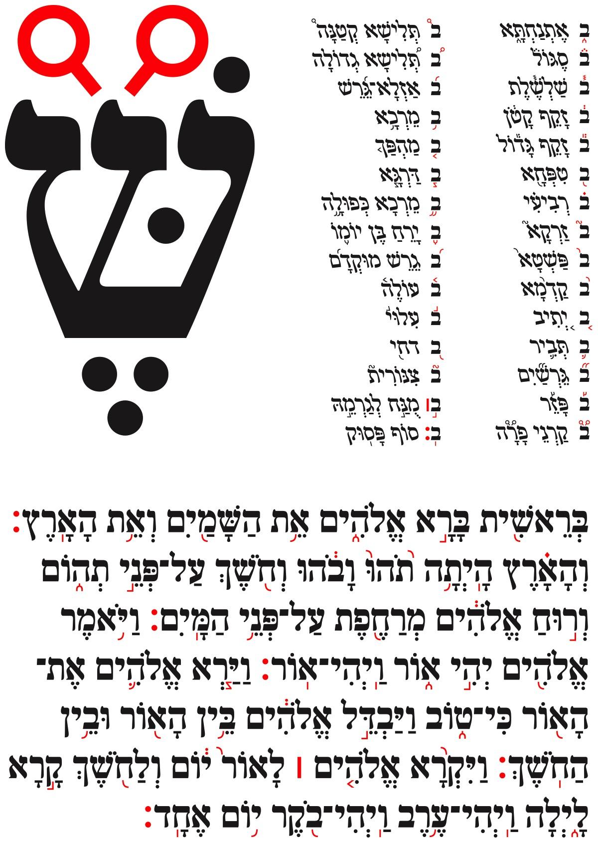 Avraham7