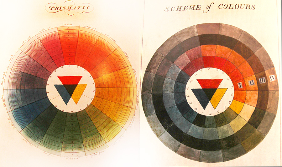 history of color 3